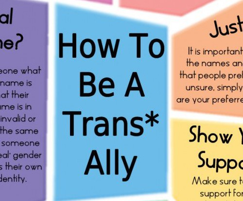 An infographic talking about how to be a good trans ally
