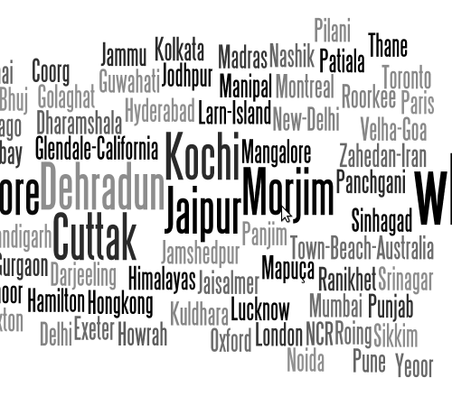 Names of several Indian cities are typed all over in grey or black on a white background. Kochi, Dehradun, Jaipur, Cuttak, etc.